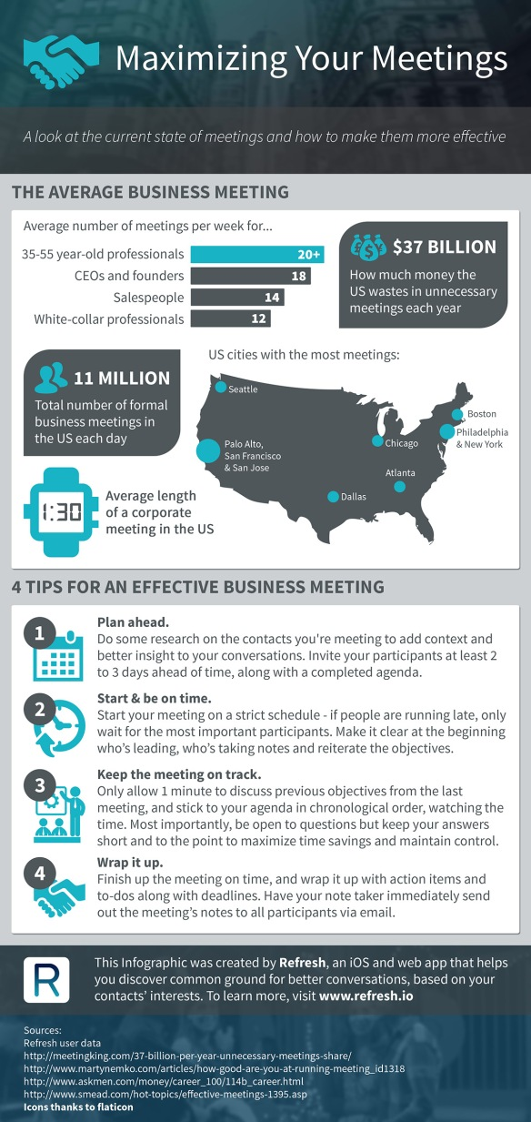 Meetings-Infographic_m