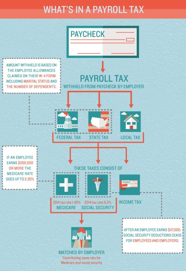 payroll-tax-001
