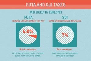 payroll-tax-0021
