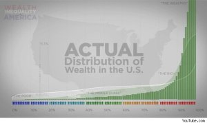actual-wealth-604cs030413